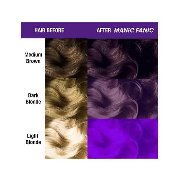 Manic Panic electric amethyst colour cream chart